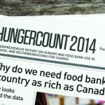 hungercount